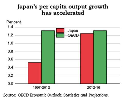 Research paper on economic survey 2017